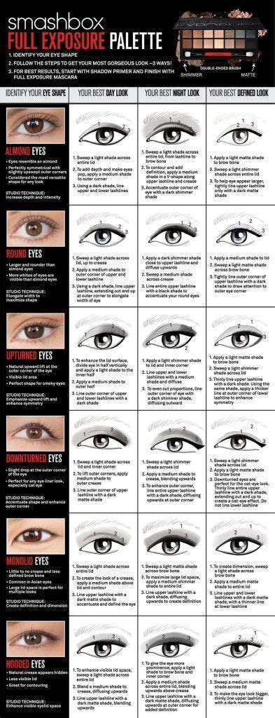 how to use eyeshadow palettes correctly how to use eyeshadow palettes correctly
