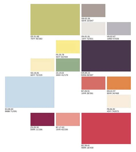 17 best images about paint colors on paint colors cove and stairways