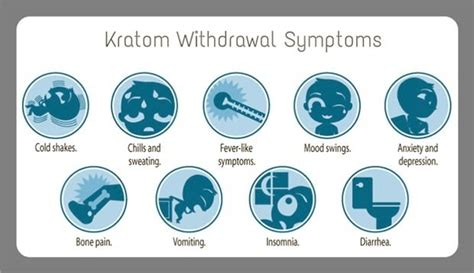 How To Use Kratom To Detox by Are You Struggling With Kratom Addiction