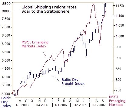 the bernanke fed could ignite hyper inflation | seeking alpha