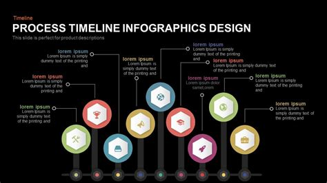 Timeline Infographics Templates For Powerpoint process timeline infographics design slidebazaar