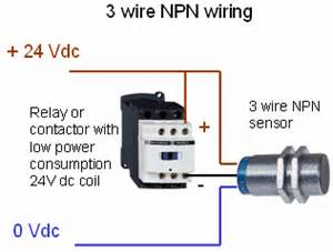 what is the difference between pnp and npn when describing 3 wire connection of a sensor faqs