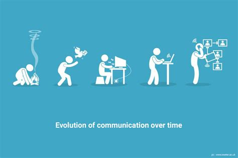 how has changed communication the time sagoon