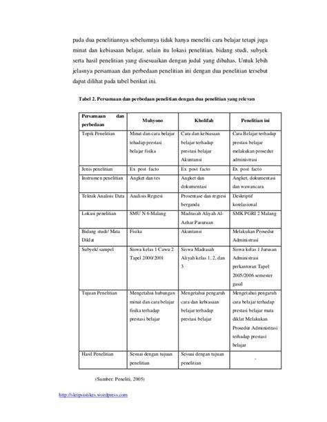 format penulisan proposal skripsi akuntansi contoh proposal skripsi