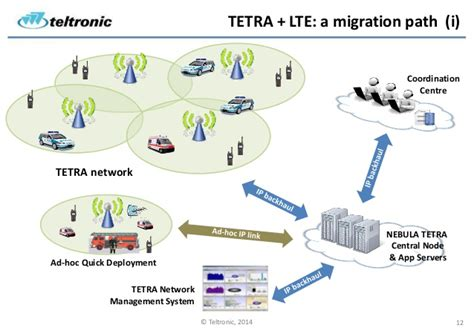 evolution towards tetra lte teltronic june2014 pub