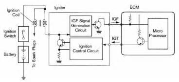 fungsi transistor pada sistem pengapian fungsi transistor pada ignitor 28 images tci transistor ignition membuat sendiri tci