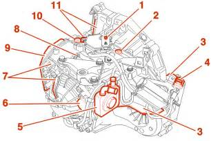 Peugeot 206 Automatic Gearbox Problems Remedies