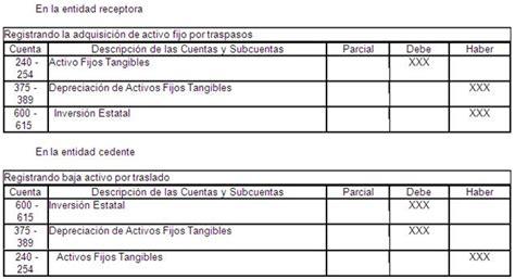 f 243 rmulas para la liquidaci 243 n de prestaciones sociales que incluye la liquidacion en per parte 4 rr hh