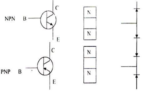 cara membedakan transistor pnp dan npn simbol lambang transistor npn dan 28 images membedakan transistor npn dan pnp arek robot