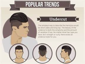 american haircut names the most popular men s hairstyles business insider