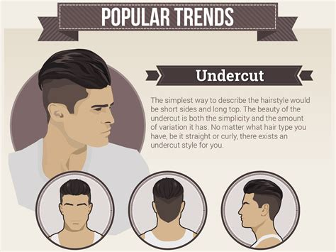 different types of haircuts and their names the most popular men s hairstyles business insider
