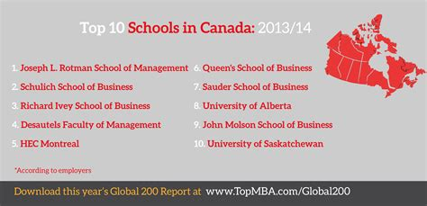 List Of Usa For Mba by Business Schools In Canada A Top 10 Analysis Topmba