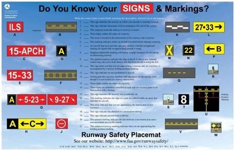 airport runway signs  markings commercial aircraft identification airplanes aviation