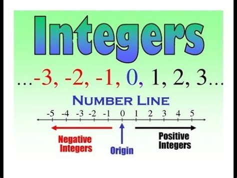row row your boat integer song the integers song doovi