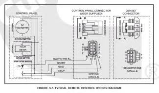 emerald 3 onan rv generator wiring diagram emerald get free image about wiring diagram