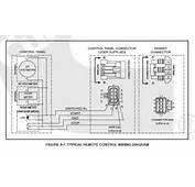 Winnebago Indian Together With Toggle Switch Wiring Diagram On Onan