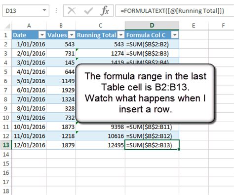 how to do a pivot table in excel how to calculate running total in excel 2013 excel table