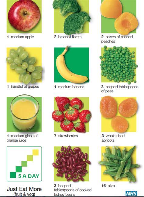 80g vegetables fruit and vegetables nutritionist hyland