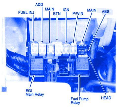 2002 kia stereo wiring 2002 kia sportage diagrams
