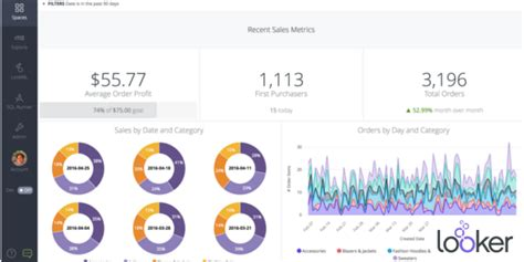 best business intelligence tools 15 best business intelligence tools for small and big