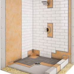 shower system schluter ca