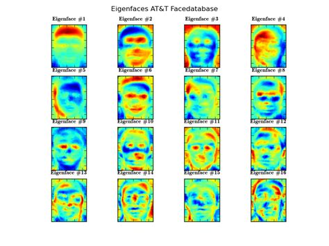 pattern recognition using python face recognition with python gnu octave matlab