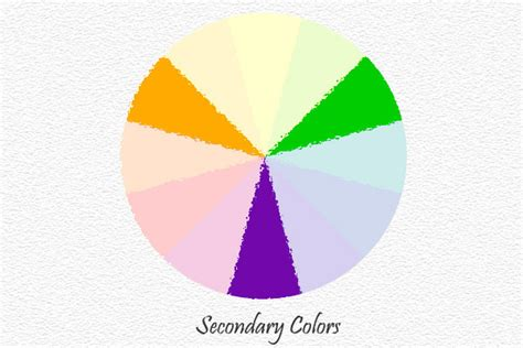 what are secondary colors color theory part 1 web pixel designer