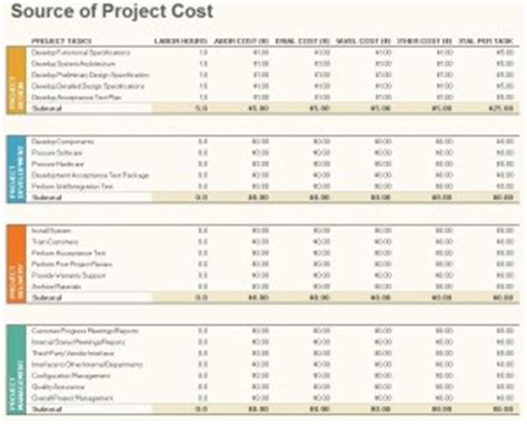 Project Budget Management Template Facilities Budget Template
