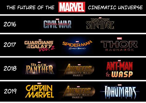 marvel schedule dc and marvel are all set to make 2016 2020 the years of
