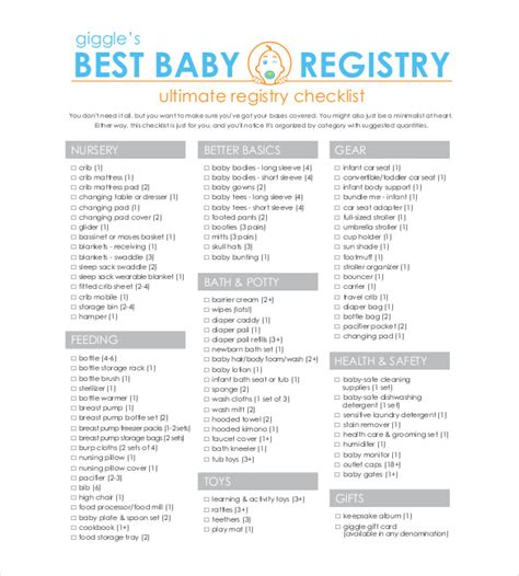 Babyshower Registry Card Template The Bump by Baby Registry Checklist Template Business