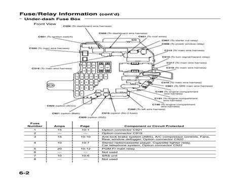 1993 acura legend fuse box diagram wiring forums