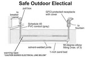 simple shovelhead wiring diagram for harley davidson simple get free image about wiring diagram