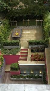 How To Level A Backyard With A Slope Turn Over A New Leaf The Best New Gardening Books Daily