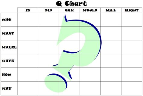 q chart template image collections templates design ideas