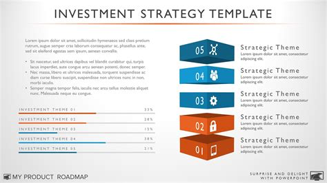 product layout strategy product investment strategy template template ppt