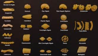 Pasta shapes 171 singletrack forum
