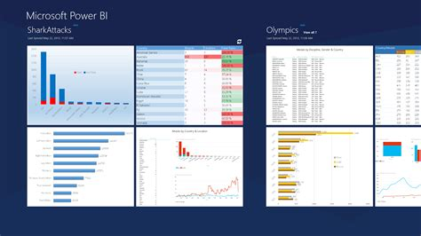 Microsoft Power Bi what powers power bi in office 365 office blogs