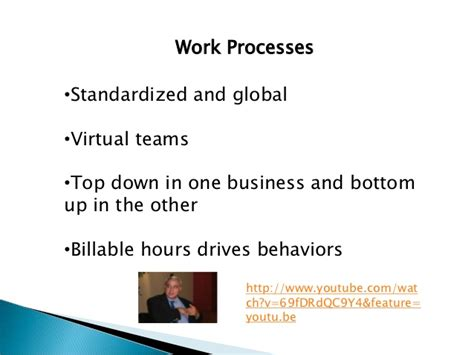 Communication Consultant by Lessons Learned As A Shell Project Communication Consultant