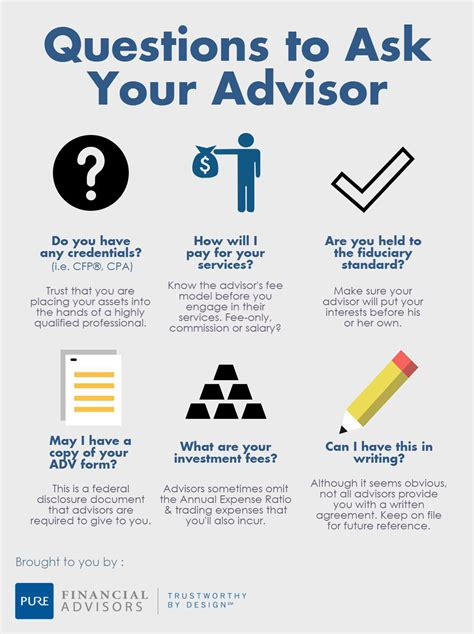 Can You Be A Financial Advisor With Mba by 6 Questions To Ask Your Financial Advisor