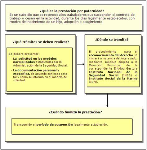 cuantos dias es la licencia por paternidad colombia 2016 cuantos dias es el permiso por paternidad 2016 191 c 243