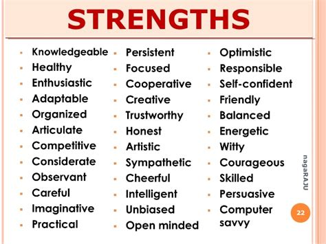 personal strengths and weaknesses list zoro blaszczak co