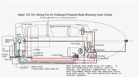 1981 ranger boat wiring diagram wiring diagram with