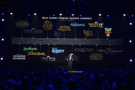 disney film slate 2017 d23 expo 2015 marvel studios gbreviews