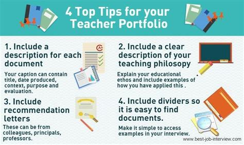 professional teaching portfolio template your portfolio