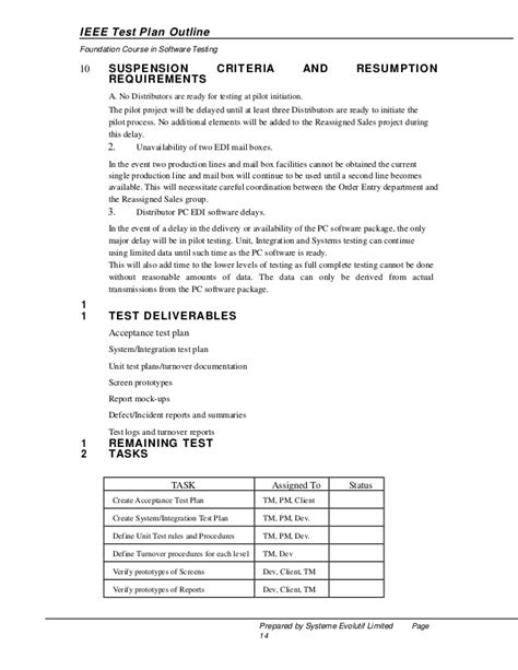 ieee 829 test plan template ieee829mtp