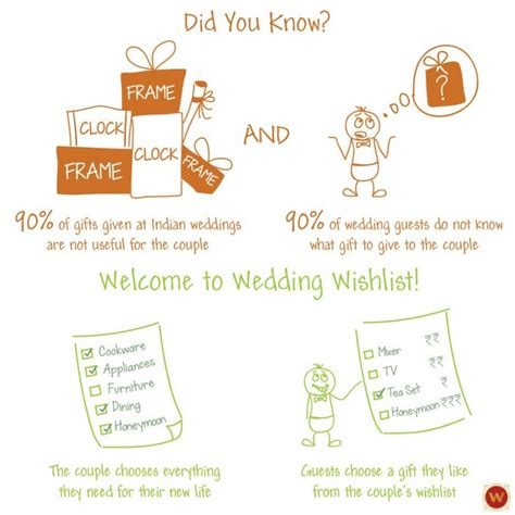 Wedding Registry India by Guest Post Wedding Registry In India The Wedding Script