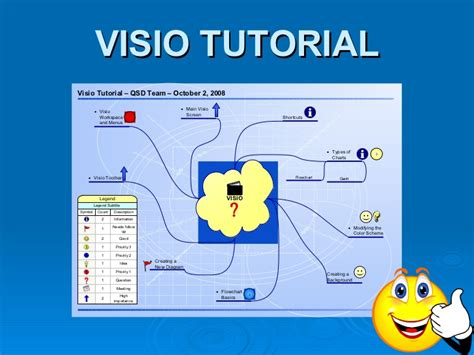 ms visio tutorials visio tutorial