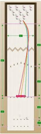 Bowling lane layout diagram