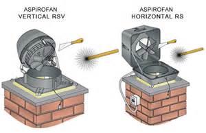ventilateur d aspiration 233 lectrique anti refoulement