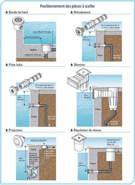 Faire Construire Une Piscine 1232 piscine en kit construction traditionnelle beton luxe